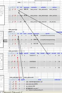 织梦DedeCMS数据表结构讲解视频
